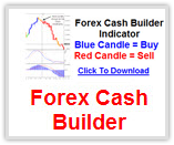 Rules to use Forex Cash Builder – Free Indicator from Josh Schulz Review