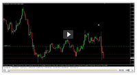 Live Trade and Results from Forex Profit Model