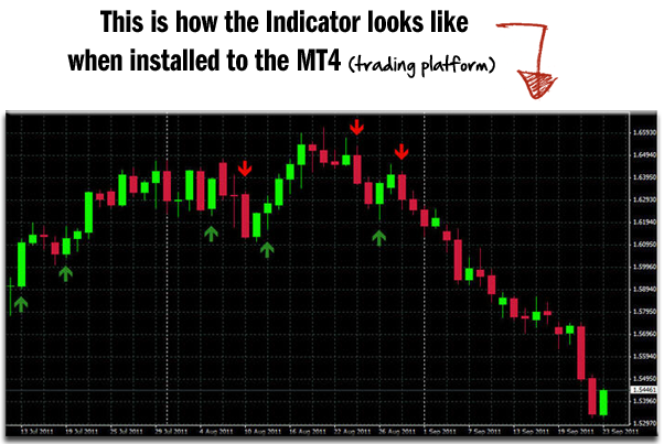Instant forex